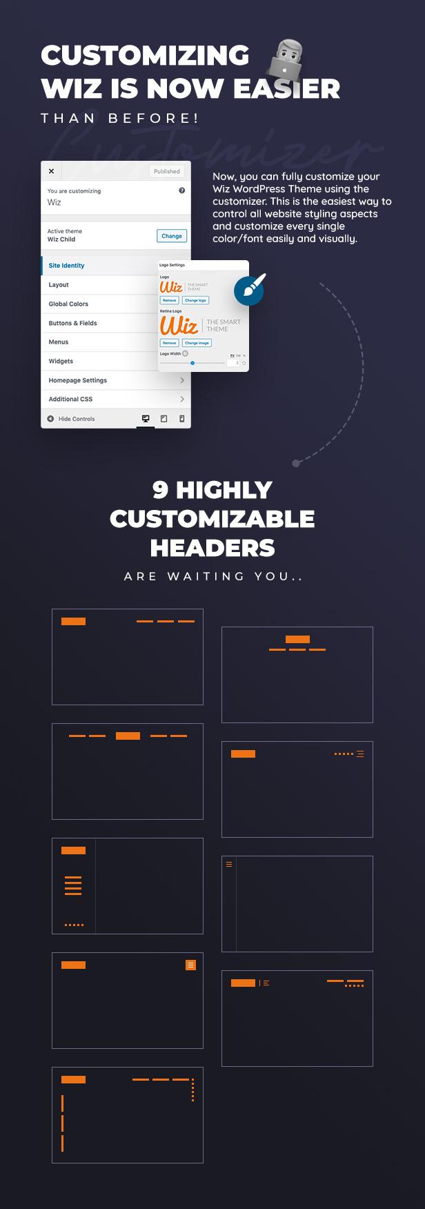 Wiz - Elementor MultiPurpose WordPress Theme - 3